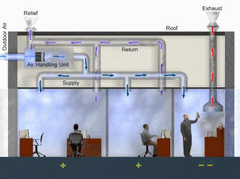 lOptimized Ventilation Diagram for Office Workspaces